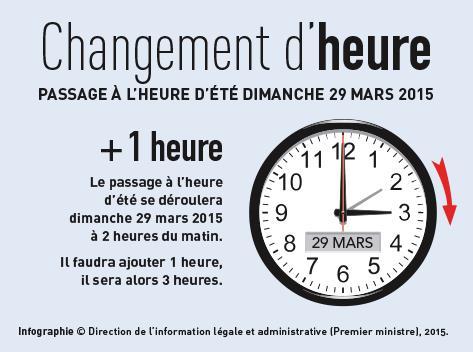 Passage l 39 heure d 39 t dimanche 29 mars prunelli di fium 39 orbu - Date changement d heure ...